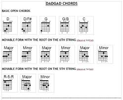 Capo Chart Magnificent Bm Chord Question Dadgad On The Session