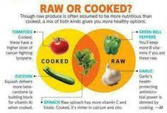 Raw Vs Cooked Vegetables Chart 428 Best Facs Foods Nutrition Images In 2019 Nutrition