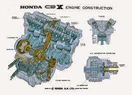 racing cafè honda cbx engine diagram motorcycles engines racing cafè honda cbx engine diagram