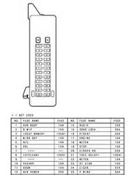 similiar 1999 mazda mpv fuses keywords mazda b2300 fuse box diagram on diagram moreover 2004 mazda mpv fuse