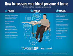 A blood pressure of less than 120/80 mm hg is considered normal. Health Under Pressure Hypertension