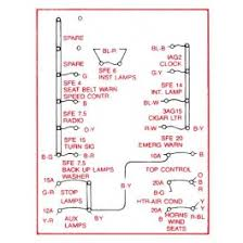 ford ford thunderbird kick panel decal schematic for fuse box ford thunderbird kick panel decal schematic for fuse box 1964