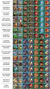 Lords Mobile Monster Hunt Hero Chart Best Monster Attack Teams F2p Lords Mobile Steemit