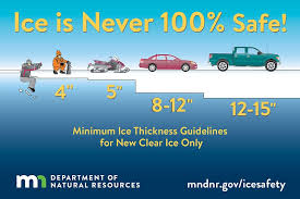 Mn Dnr Ice Thickness Chart Ice Thickness Guidelines Card Fishing Ice Fishing Ice