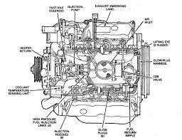 ford v8 engine image 5 engine diagram 1989 ford 7 3l diesel