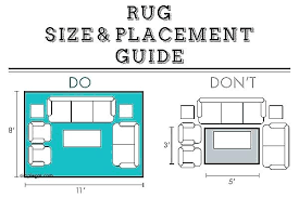3x5 entry rug Indoor 3x5 Rug Size Rug Size Area Rug Sizes Guide Awesome Rug Size And Placement Guide Front 3x5 Rug 35 Rug Size Entryway Rug Entryway Rugs And Runners Entry Way Rug