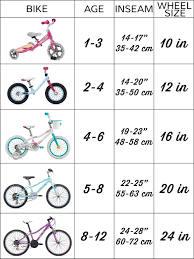Bike Wheel Size Chart Age Kids Bike Size Chart Kids Bike Sizes Kids Bike Kids Bicycle