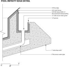 Beautiful Infinity Pool Design Drawings This Pin And More On Pools By To Concept Ideas