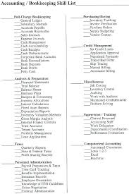 List Of Skills For Cover Letter Cover Letter Speculative Fancy
