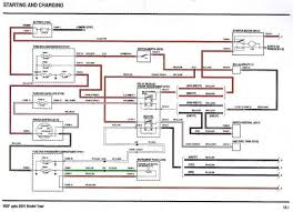 ford starter motor wiring diagram wire from battery to starter 4 post starter solenoid wiring diagram wiring diagrams ford fusion 2017 honda starter motor starter ford electronic ignition wiring diagram 4 Post Starter Solenoid Wiring Diagram