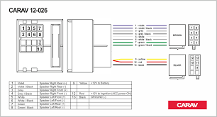 citroen c stereo wiring diagram citroen wiring diagrams