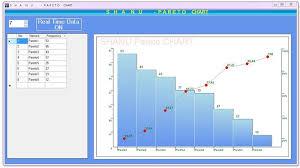 Pareto Chart Asq Pareto Chart C Codeproject