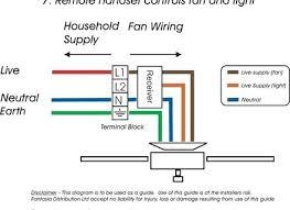harbor breeze ceiling fan wiring diagram harbor breeze ceiling fan wiring diagram harbor breeze ceiling fan