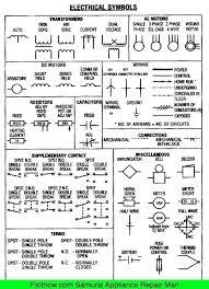 German Electrical Symbols Chart Circuit Schematic Symbols Chart Wiring Diagram