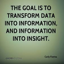 Data Quotes Magnificent Carly Fiorina Quotes QuoteHD