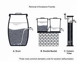 homemade water filter diagram. Homemade Water Filter Diagram W