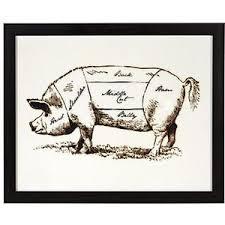 Vintage Pig Butcher Chart Google Search Pig Kitchen