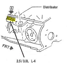 gm forklift engines how to the serial number 2 5 3 0 l l 4 engine