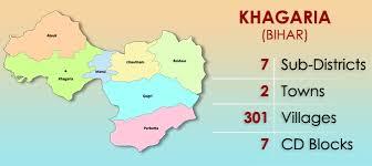 khagaria image के लिए इमेज परिणाम