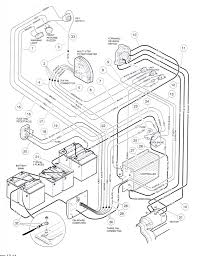 Car wiring harness inspirating of wiring diagram club car precedent wiring diagram club car wiring gallery