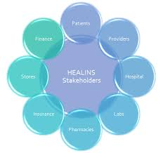 stakeholders in healthcare home heallins