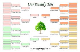 Free Download Family Tree Chart Under Fontanacountryinn Com