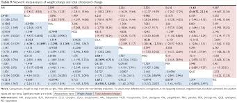 Antipsychotic Medication Comparison Chart Full Text Comparative Efficacy And Safety Of Antipsychotics
