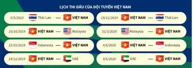 Cập nhật thông tin mới nhất, nhanh nhất và đầy đủ nhất về chủ đề lich thi dau futsal world cup 2021. Lịch Thi Ä'ấu Vong Loại World Cup 2022 Của Ä't Việt Nam