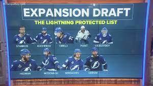 Lightning's Brayden Point signed to 8 ...