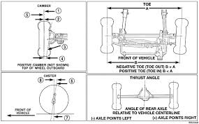 2007 dodge ram headlight switch wiring diagram images 1968 dodge charger wiring diagram as well dodge ram cb antenna mount