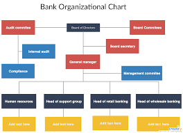 Nike Corporate Structure Chart Org Chart Best Practices For Effective Organizational Charts