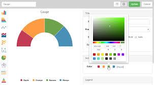 Google Gauge Chart Example Online Gauge Chart Maker