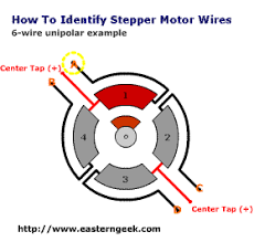 eastern geek how to identify stepper motor lead wires the fool how stepper motor works