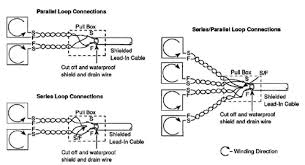 traffic detector handbook third edition volume ii fhwa hrt 06 139 loop wire winding diagrams for multiloop installations drawings that show