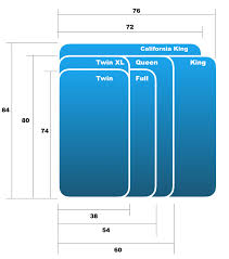 mattress sizes. Mattress Sizes Chart Inches