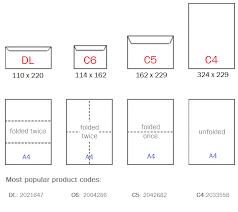 Size Of Envelopes Great Value Envelope Size Chart Envelope Size Chart