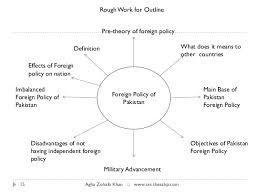 social disorganization theory essay student essays social disorganization theory essaysocial disorganization theory essay