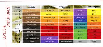 Black Color Mixing Chart Mixing Paint Colours Online Charts Collection