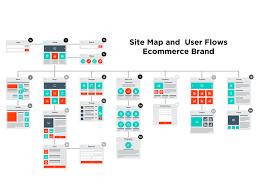 sitemap for emerce