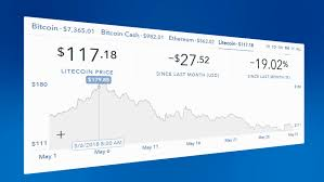 Litecoin Chart Real Time Cryptocurrency Trend Graph Real Time Trading Stock Footage Video 100 Royalty Free 1016902363 Shutterstock