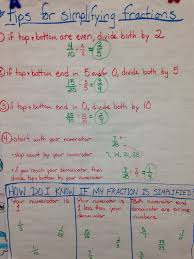 Fraction Chart Up To 100 Anchor Chart For Simplifying Fractions Doesnt Work 100 Of
