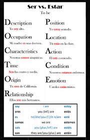 Ser In Spanish Chart Ser Vs Estar Poster To Be Spanish Irregular Verbs