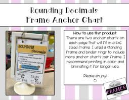 Rounding Decimals Frame Anchor Chart 5th