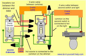leviton dimmer wiring diagram 3 way leviton single pole 3 way switch at Leviton 3 Way Wiring Diagram