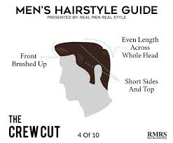 attractive haircuts for men