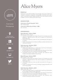 100 Resume Synonyms Resume Synonyms For Manage 17 Best