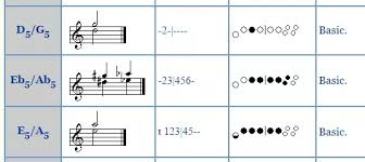 Where Can I Find All Existing Recorder Notes Quora