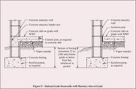 concrete masonry foundation wall