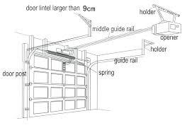 garage door track installation instructions garage door ideas