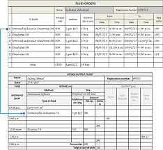 Printable Urine Output Chart The Intake Output Chart Health Care Service Delivery